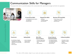 Leaders Vs Managers Communication Skills For Managers Ppt Portfolio Clipart PDF