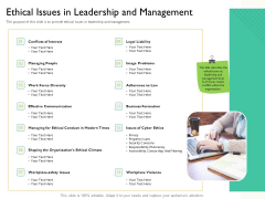 Leaders Vs Managers Ethical Issues In Leadership And Management Ppt Slides Format Ideas PDF