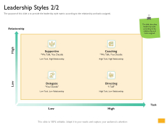 Leaders Vs Managers Leadership Styles Decide Ppt Ideas Gallery PDF