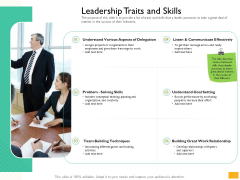 Leaders Vs Managers Leadership Traits And Skills Ppt Ideas PDF