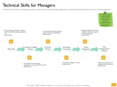 Leaders Vs Managers Technical Skills For Managers Ppt Pictures Slides PDF