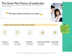 Leaders Vs Managers The Great Man Theory Of Leadership Ppt Infographic Template Clipart PDF
