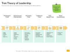 Leaders Vs Managers Trait Theory Of Leadership Ppt Infographics Designs Download PDF