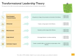 Leaders Vs Managers Transformational Leadership Theory Ppt Pictures Example File PDF