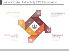 Leadership And Authenticity Ppt Presentation