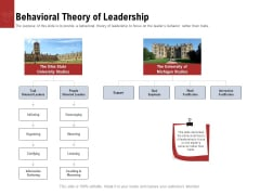 Leadership And Management Behavioral Theory Of Leadership Clipart PDF