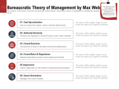 Leadership And Management Bureaucratic Theory Of Management By Max Weber Designs PDF