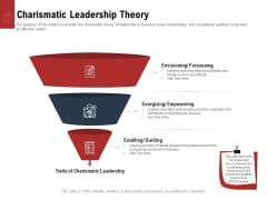 Leadership And Management Charismatic Leadership Theory Mockup PDF