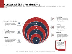 Leadership And Management Conceptual Skills For Managers Introduction PDF