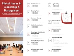 Leadership And Management Ethical Issues In Leadership And Management Formats PDF