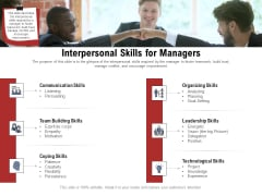 Leadership And Management Interpersonal Skills For Managers Professional PDF