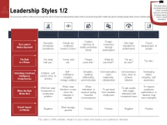 Leadership And Management Leadership Styles Builds Background PDF