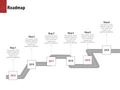 Leadership And Management Roadmap Topics PDF