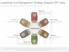 Leadership And Management Strategy Diagram Ppt Slide