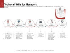 Leadership And Management Technical Skills For Managers Ideas PDF