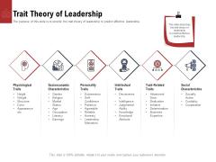 Leadership And Management Trait Theory Of Leadership Slides PDF