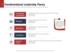 Leadership And Management Transformational Leadership Theory Introduction PDF
