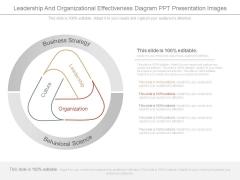 Leadership And Organizational Effectiveness Diagram Ppt Presentation Images