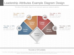 Leadership Attributes Example Diagram Design