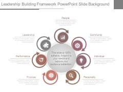 Leadership Building Framework Powerpoint Slide Background