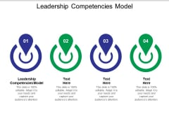 Leadership Competencies Model Ppt PowerPoint Presentation Outline Professional Cpb