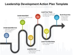 Leadership Development Action Plan Template Ppt PowerPoint Presentation Gallery Topics PDF