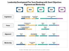 Leadership Development Five Years Roadmap With Smart Objectives Alignment And Mentorship Designs
