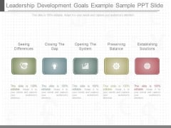 Leadership Development Goals Example Sample Ppt Slide