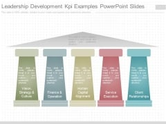 Leadership Development Kpi Examples Powerpoint Slides
