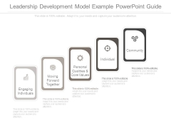 Leadership Development Model Example Powerpoint Guide