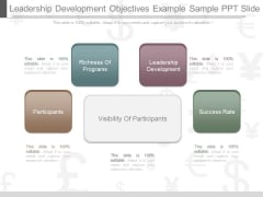 Leadership Development Objectives Example Sample Ppt Slide
