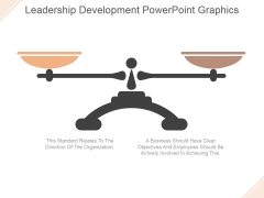 Leadership Development Ppt PowerPoint Presentation Professional