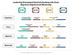 Leadership Development Quarterly Roadmap With Smart Objectives Alignment And Mentorship Diagrams