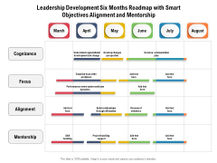 Leadership Development Six Months Roadmap With Smart Objectives Alignment And Mentorship Clipart