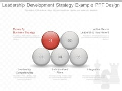 Leadership Development Strategy Example Ppt Design
