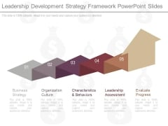 Leadership Development Strategy Framework Powerpoint Slides