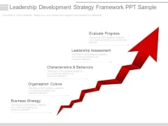 Leadership Development Strategy Framework Ppt Sample