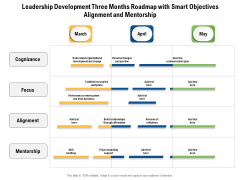 Leadership Development Three Months Roadmap With Smart Objectives Alignment And Mentorship Icons