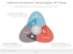 Leadership Development Training Diagram Ppt Design