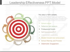 Leadership Effectiveness Ppt Model