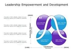 Leadership Empowerment And Development Ppt PowerPoint Presentation Model Master Slide PDF