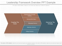 Leadership Framework Overview Ppt Example