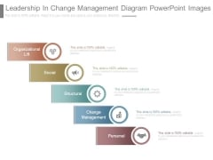 Leadership In Change Management Diagram Powerpoint Images