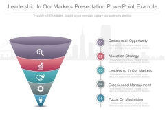 Leadership In Our Markets Presentation Powerpoint Example