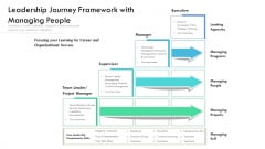 Leadership Journey Framework With Managing People Ppt PowerPoint Presentation Gallery Pictures PDF