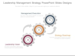 Leadership Management Strategy Powerpoint Slides Designs