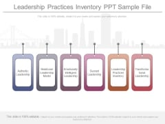 Leadership Practices Inventory Ppt Sample File