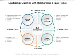 Leadership Qualities With Relationship And Task Focus Ppt Powerpoint Presentation Show Graphics Example