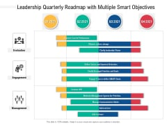 Leadership Quarterly Roadmap With Multiple Smart Objectives Structure