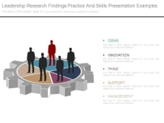 Leadership Research Findings Practice And Skills Presentation Examples